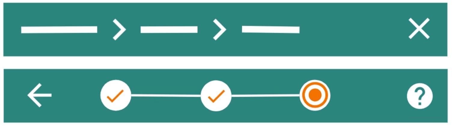 """Dois exemplos de breadcrumb ou percurso de navegação, um contendo linhas e setas para indicação de sentido com ícone """"X"""" para fechar, e outro com círculos contendo status do progresso pelas páginas ligados por linhas, com um símbolo de retorno e outro com """"?"""" para ajuda e informações extras"""