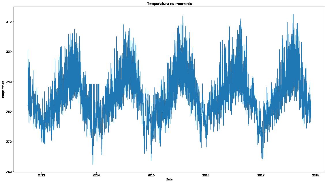 """gráfico """"temperatura no tempo"""" com a legenda """"temperatura"""" no eixo Y e """"data"""" no eixo X"""