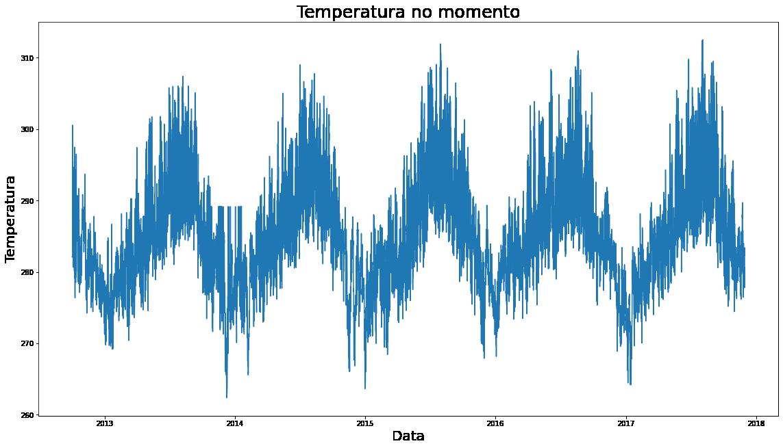 """gráfico """"temperatura no tempo"""" com título e legendas em tamanho maior"""