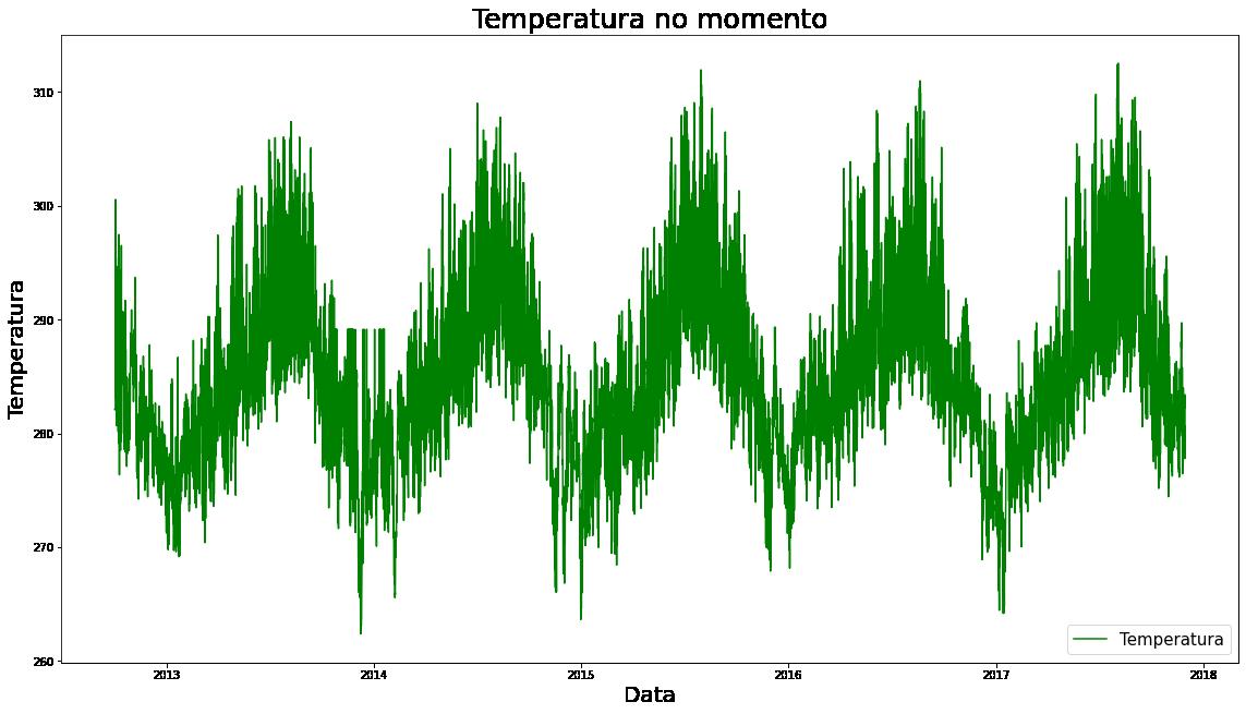 """gráfico """"temperatura no tempo"""", agora plotado em verde."""